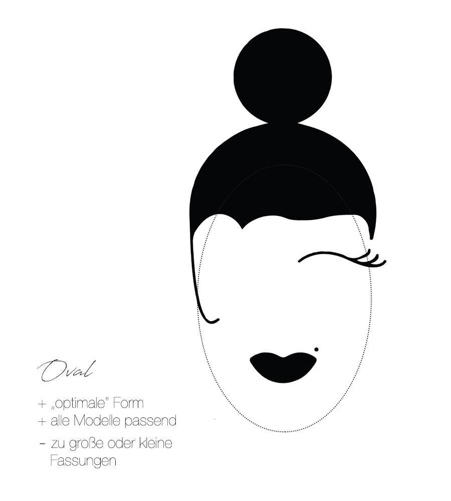 sonnenbrillen-guide-welche-form-und-modell-steht-mir-ovales-Gesicht
